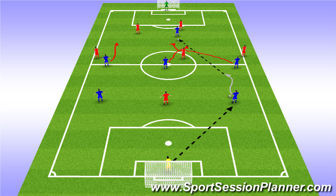 Football/Soccer Session Plan Drill (Colour): 7 v 7 game