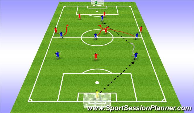 Football/Soccer Session Plan Drill (Colour): 7 v 7 game