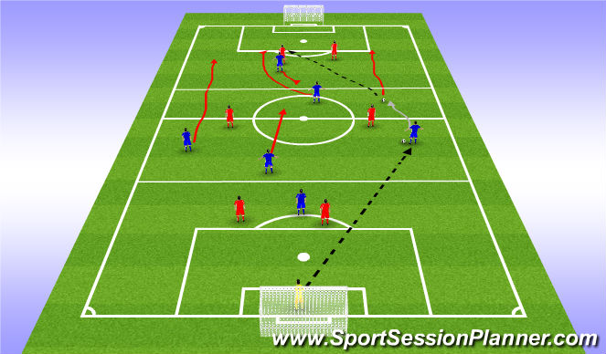 Football/Soccer Session Plan Drill (Colour): Game related