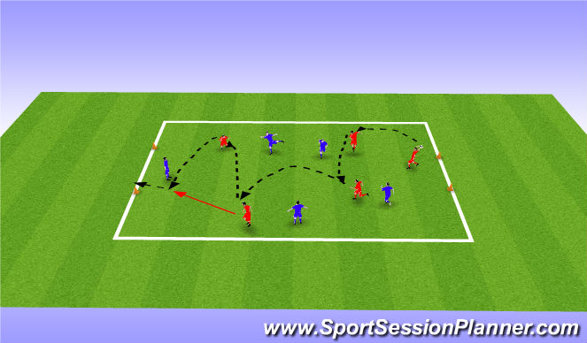 Football/Soccer Session Plan Drill (Colour): Warm up heading game