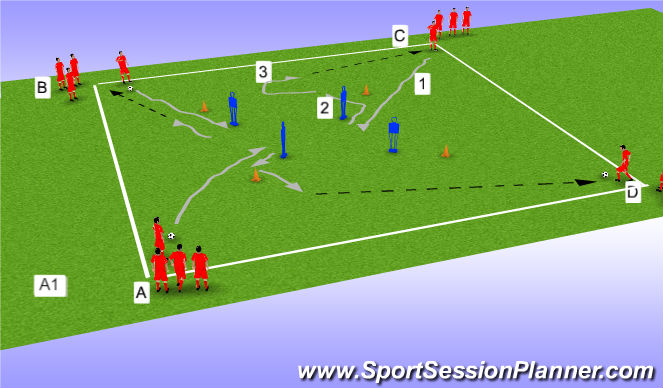 Football/Soccer Session Plan Drill (Colour): C/box hook turn