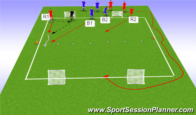 Football/Soccer Session Plan Drill (Colour): 2v2 side by side