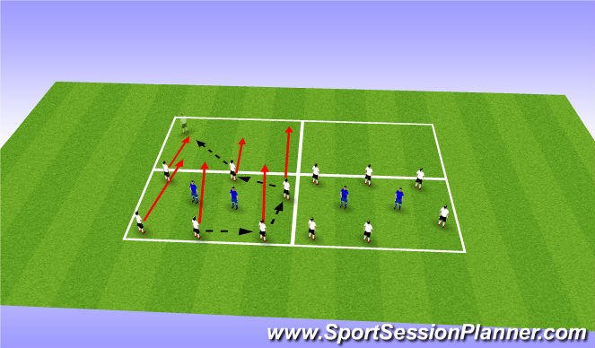 Football/Soccer Session Plan Drill (Colour): Moving Rondo