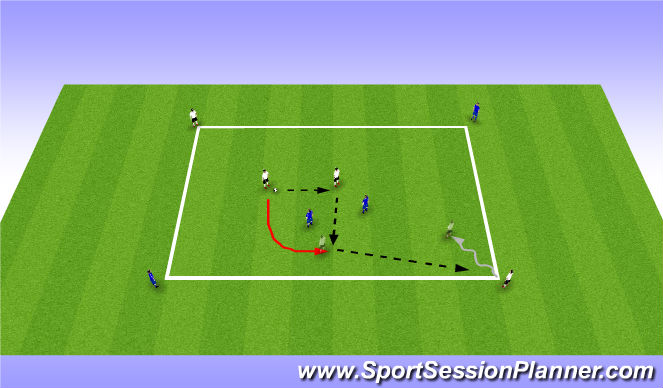 Football/Soccer Session Plan Drill (Colour): 4v4 directional corner possession