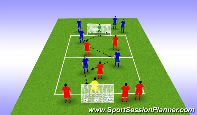 Football/Soccer Session Plan Drill (Colour): 4 v 4  - Multiple Shots on Goal