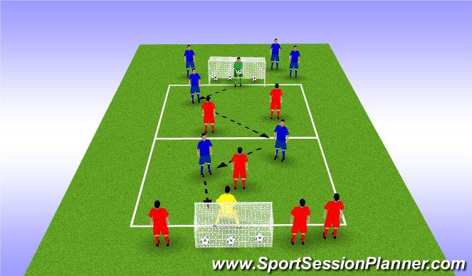 Football/Soccer Session Plan Drill (Colour): 4 v 4  - Multiple Shots on Goal