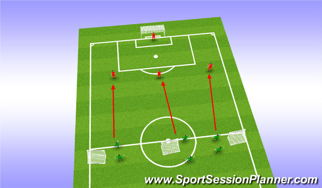 Football/Soccer Session Plan Drill (Colour): Pressure Cover v 3 defenders