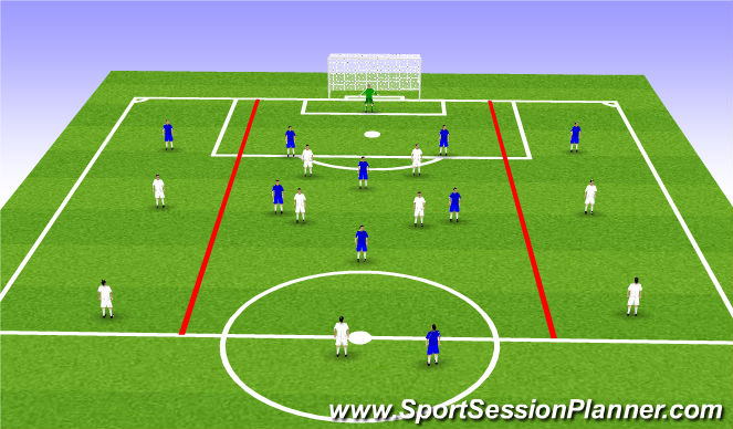 Football/Soccer Session Plan Drill (Colour): UEFA B - Defending with a diamond - Function