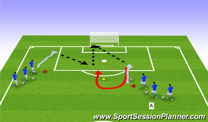 Football/Soccer Session Plan Drill (Colour): IIA. Crossing & Finishing