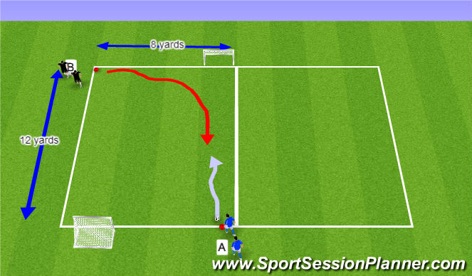Football/Soccer Session Plan Drill (Colour): IIB. 1v1 Defending Technical Warm-up