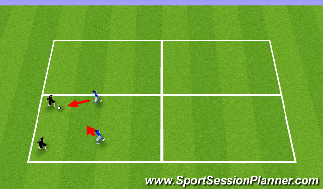Football/Soccer Session Plan Drill (Colour): IIB. 2v2 Pressure Cover
