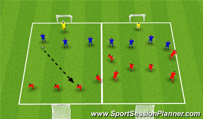 Football/Soccer Session Plan Drill (Colour): 3v4, 4v6
