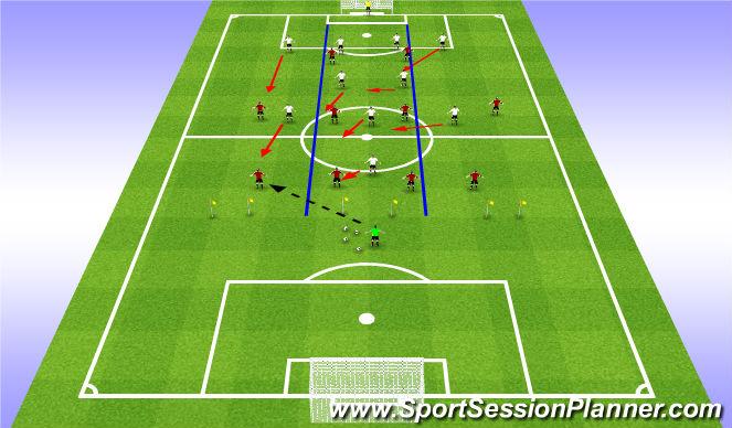 Football/Soccer Session Plan Drill (Colour): 10v9 Defensive Shape