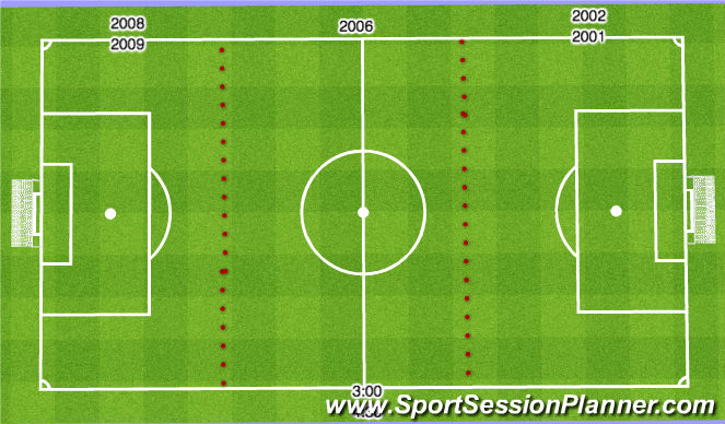 Football/Soccer Session Plan Drill (Colour): TFA Westside Tryouts 03,04,05,07