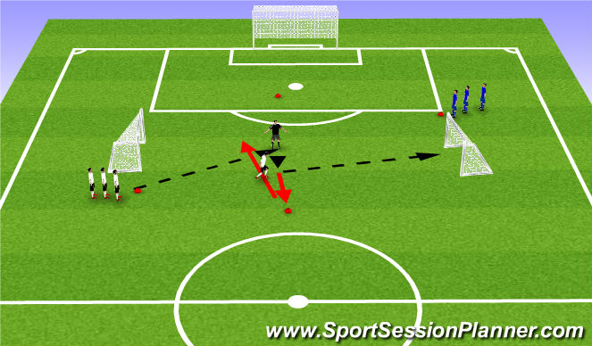 Football/Soccer Session Plan Drill (Colour): Recovering to Goal