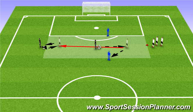 Football/Soccer Session Plan Drill (Colour): Outside Back Work