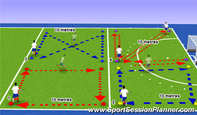 Hockey Session Plan Drill (Colour): Box Drills