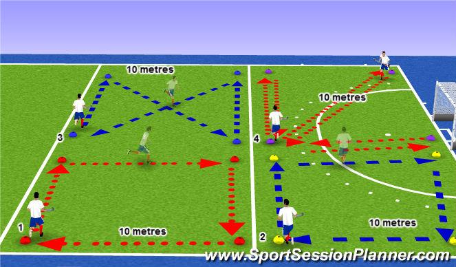 Hockey Session Plan Drill (Colour): Box Drills