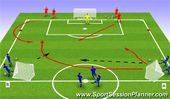 Football/Soccer Session Plan Drill (Colour): 2 v 1 to 3 v 2