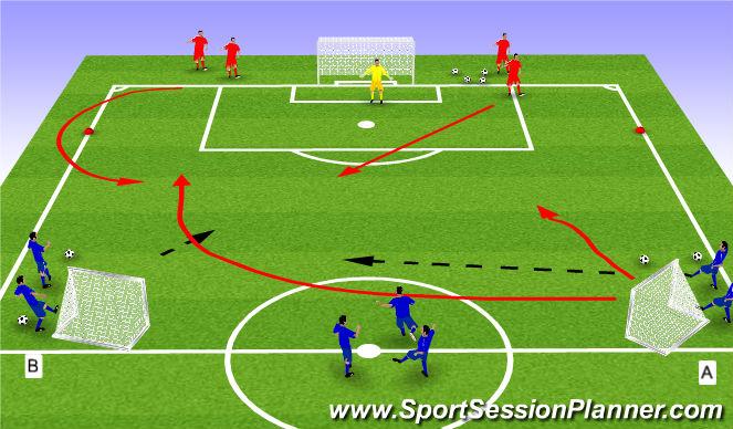 Football/Soccer Session Plan Drill (Colour): 2 v 1 to 3 v 2