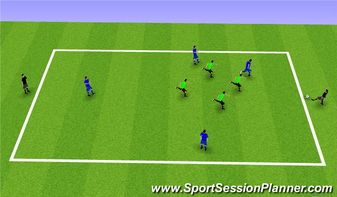 Football/Soccer Session Plan Drill (Colour): 4v4 to trgts Block Defending