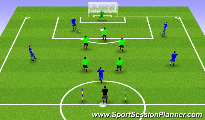 Football/Soccer Session Plan Drill (Colour): 5v5 Defensive Block