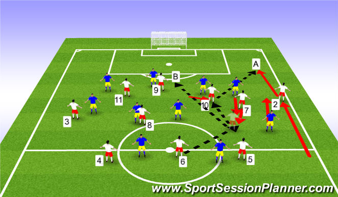 Football/Soccer Session Plan Drill (Colour): Analysis