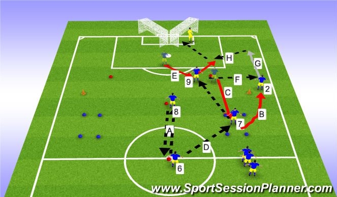 Football/Soccer Session Plan Drill (Colour): Function - Passing Sequence 1