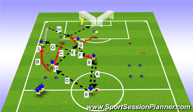 Football/Soccer Session Plan Drill (Colour): Function -  Passing Sequence 2