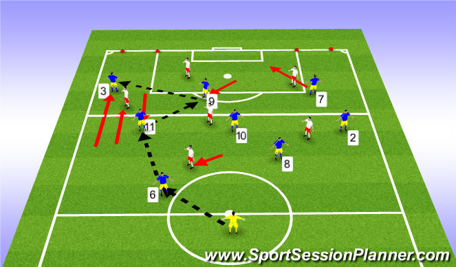 Football/Soccer Session Plan Drill (Colour): SSG - Creating Space for FB's in a Dynamic 2 Zone SSG