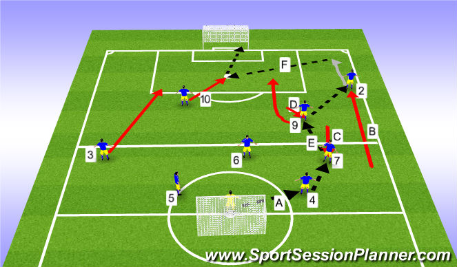 Football/Soccer Session Plan Drill (Colour): SSG - Creating Space on the Wing in a High & Low Zone Game