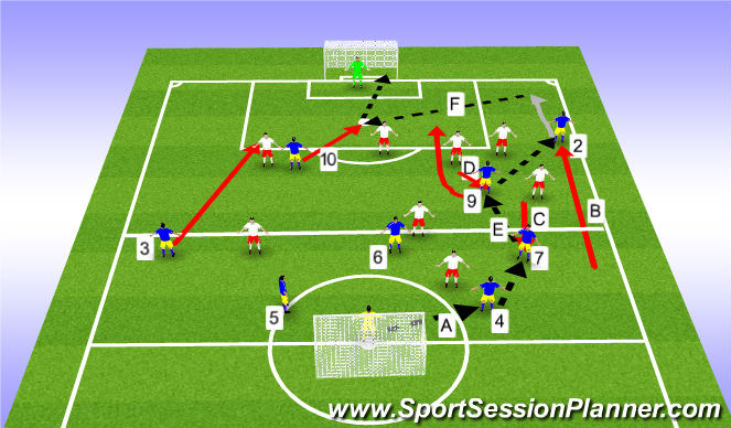 Football/Soccer Session Plan Drill (Colour): SSG Cont.'d