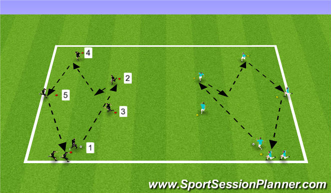 Football/Soccer Session Plan Drill (Colour): Tiki Taka passing pattern (smaller)