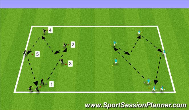 Football/Soccer Session Plan Drill (Colour): Tiki Taka passing pattern (smaller)