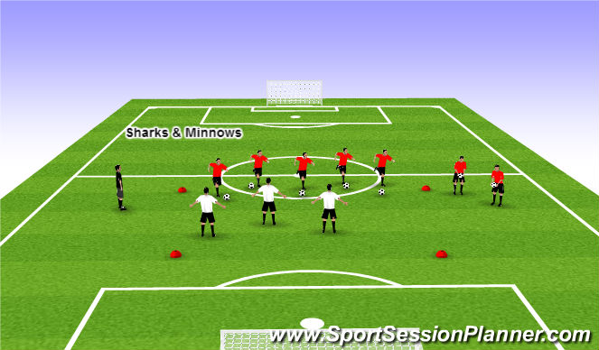 Football/Soccer Session Plan Drill (Colour): Warm- Up