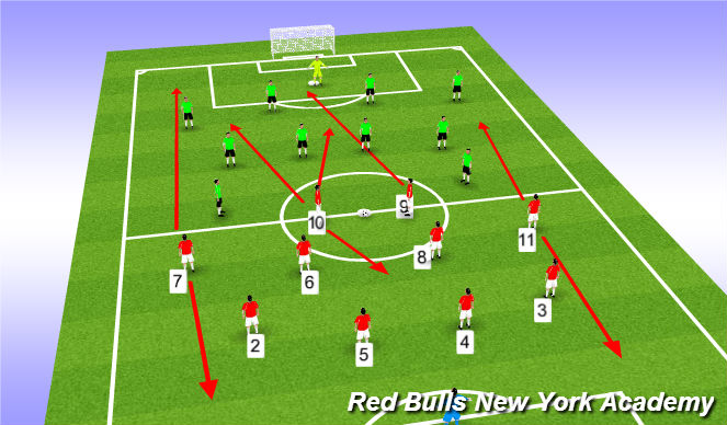 Football/Soccer Session Plan Drill (Colour): 4-5-1