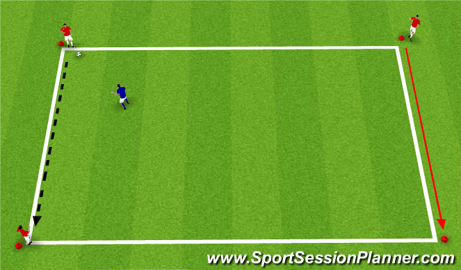 Football/Soccer Session Plan Drill (Colour): Idiot Mittens