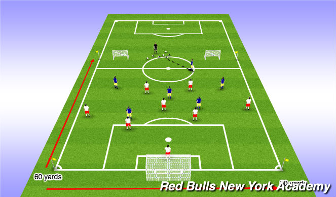 Football/Soccer Session Plan Drill (Colour): Main Theme 2: Balance