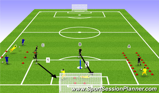 Football/Soccer Session Plan Drill (Colour): Handling & Footwork / Reactions