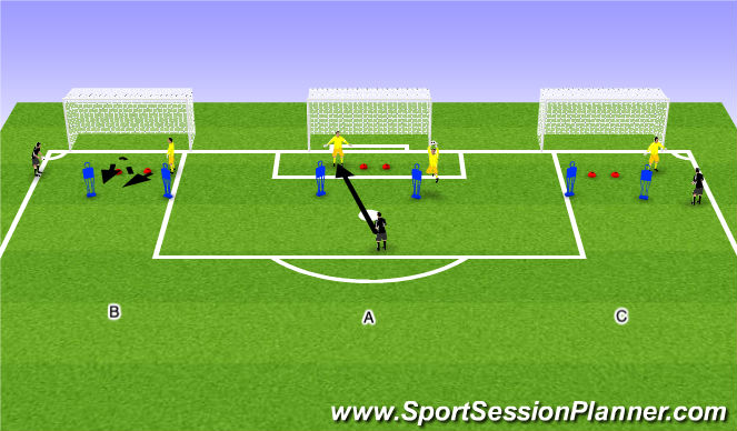 Football/Soccer Session Plan Drill (Colour): Footwork / High Ball