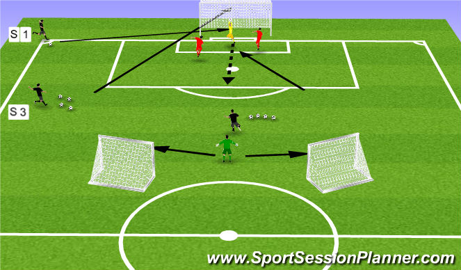 Football/Soccer Session Plan Drill (Colour): Commanding The Box