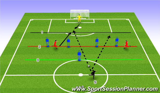 Football/Soccer Session Plan Drill (Colour): Covering Space Behind Backline