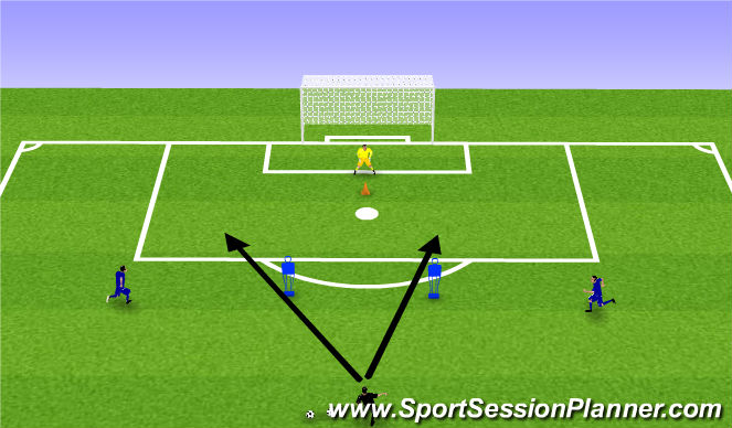 Football/Soccer Session Plan Drill (Colour): Back To Bar / 1 V1
