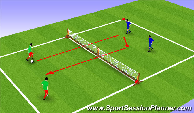 Football/Soccer Session Plan Drill (Colour): Leisure Pre - Warm Up - Foot - Volley