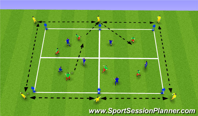 Football/Soccer Session Plan Drill (Colour): Step 2: Awareness/ Technical Practice