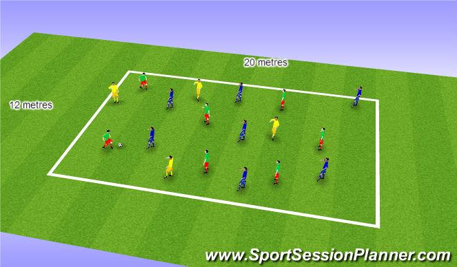 Football/Soccer Session Plan Drill (Colour): Step 3: 4v4v4 (8v4)