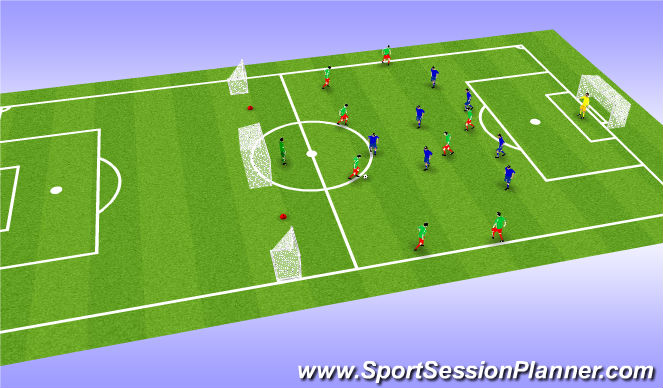 Football/Soccer Session Plan Drill (Colour): Step 4: Attack vs Defence