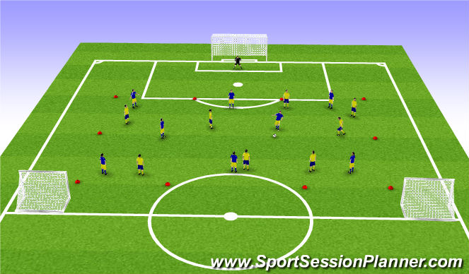 Football/Soccer Session Plan Drill (Colour): Wide Play to Goal
