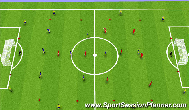 Football/Soccer Session Plan Drill (Colour): 9v9 Wide Neutrals
