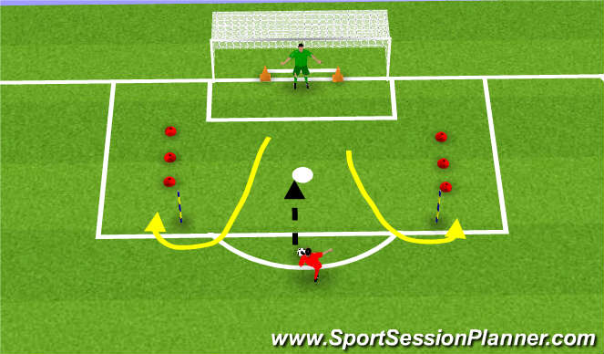 Football/Soccer Session Plan Drill (Colour): GK Dynamic